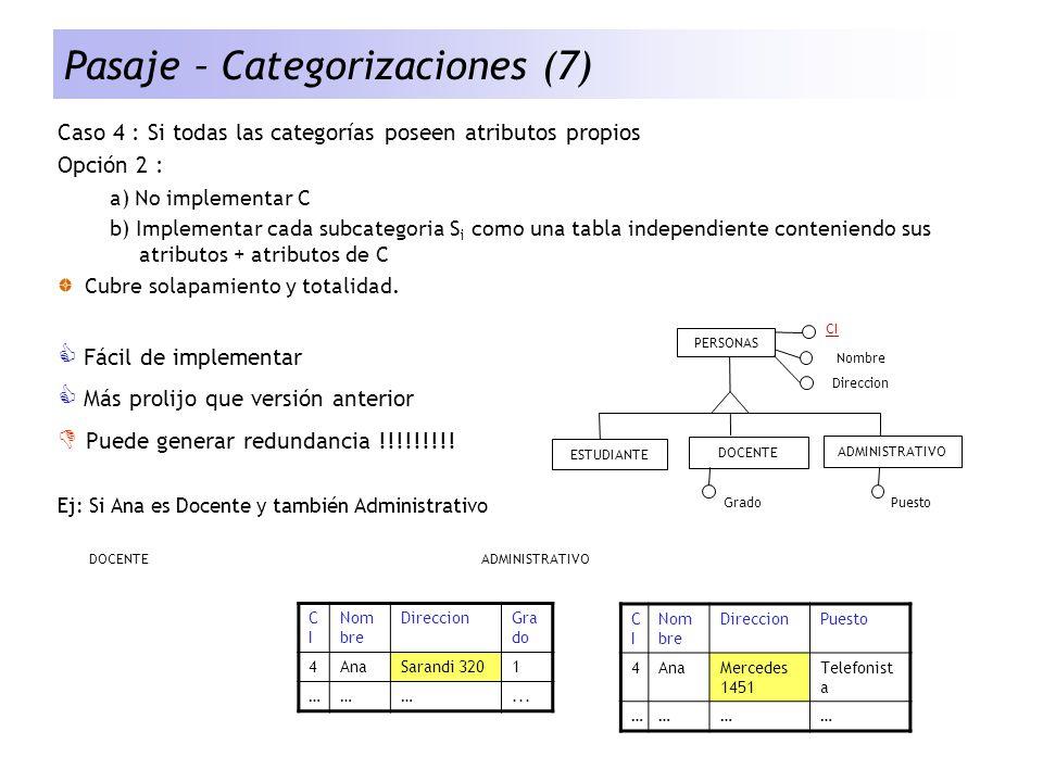Pasaje – Categorizaciones (7) Caso 4 : Si todas las categorías poseen atributos propios Opción 2 : a) No implementar C b) Implementar cada subcategori