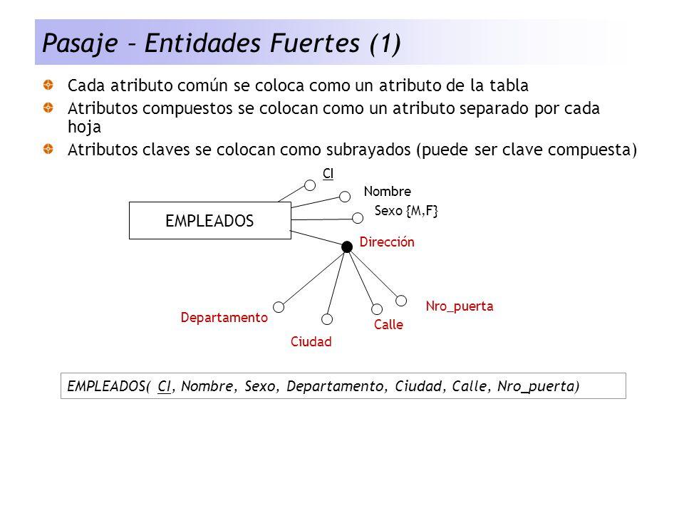 Pasaje – Entidades Fuertes (2) Atributos multivaluados generan una nueva tabla Contiene un atributo por cada componente (similar a caso anterior) Debe contener además la clave de la Entidad.