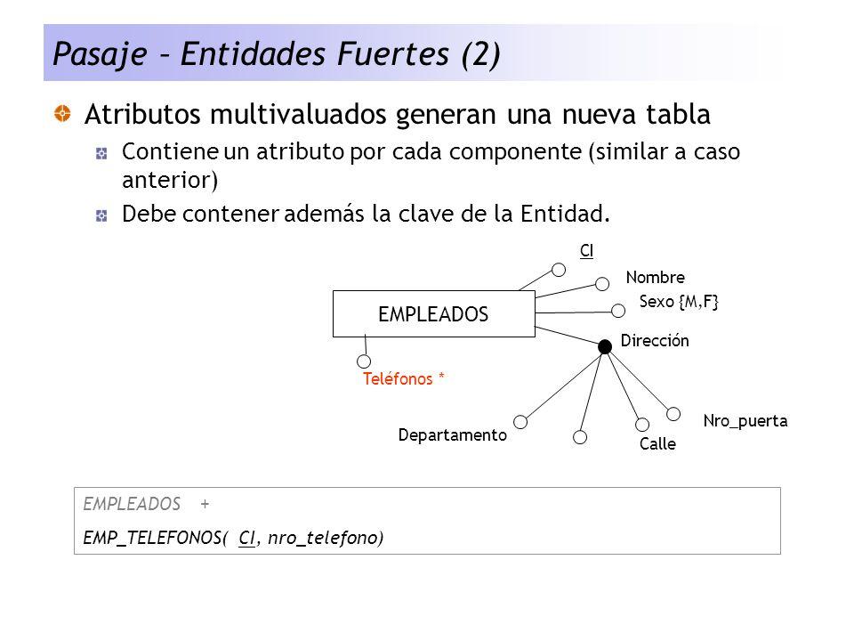 Pasaje – Entidades Fuertes (2) Atributos multivaluados generan una nueva tabla Contiene un atributo por cada componente (similar a caso anterior) Debe