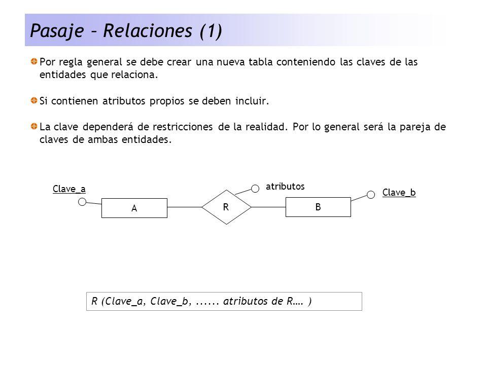 Pasaje – Relaciones (1) Por regla general se debe crear una nueva tabla conteniendo las claves de las entidades que relaciona. Si contienen atributos