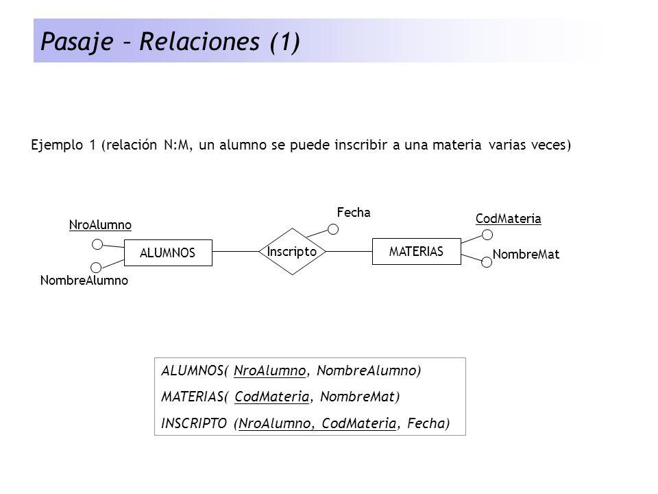 Pasaje – Relaciones (1) ALUMNOS( NroAlumno, NombreAlumno) MATERIAS( CodMateria, NombreMat) INSCRIPTO (NroAlumno, CodMateria, Fecha) Ejemplo 1 (relació