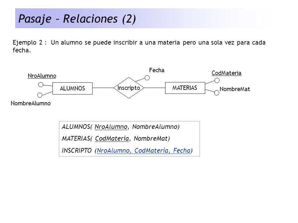 Pasaje – Relaciones (2) ALUMNOS MATERIAS Inscripto ALUMNOS( NroAlumno, NombreAlumno) MATERIAS( CodMateria, NombreMat) INSCRIPTO (NroAlumno, CodMateria