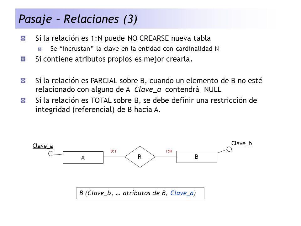 Pasaje – Categorizaciones (6) Caso 4 : Si todas las categorías poseen atributos propios Opción 1 : Implementar una única tabla conteniendo la unión de todos los atributos de C + S i utilizando 1 de las 2 técnicas de caso anterior (tener en cuenta si hay o no solapamiento) Rápido de implementar Genera gran cantidad de datos NULL Exige correspondiencia entre atributos : implementar código Ej: Si Tipo=ADMINISTRATIVO atributos que no correspondan a ADMINISTRATIVO deben valer NULL o ser ignorados Implementación obscura, lejana de modelo conceptual Ej: (sin solapamiento) CINombreDireccionTipoNroEstPuestoGrado 1JuanMercedes 1467ESTUDIANTE557NULL 2MariaSan jose 321DOCENTENULL 2 3Pedro18 de Julio 1234ADMINISTRATIVONULLRecepcionistaNULL 4AnaSarandi 320DOCENTE558NULL1 Nombre CI ESTUDIANTE PERSONAS DOCENTE PERSONAS Direccion Puesto Grado ADMINISTRATIVO NroEst