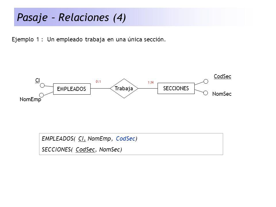 Genera una nueva tabla : EMPLEADOS( CI, NomEmp) SECCIONES( CodSec, NomSec) TRABAJA (CI, CodSec, FecDesde, FecHasta) Periodo FecDesde FecHasta Trabaja Ejemplo 2 : Un empleado trabaja en una única sección en un determinado período Pasaje – Relaciones (4) EMPLEADOS SECCIONES Trabaja CodSec NomEmp CI NomSec 1:N 0:1