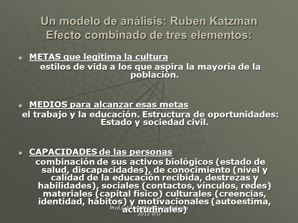 Prof.Cristina Méndez Sociología 2012 IFD Un modelo de análisis: Ruben Katzman Efecto combinado de tres elementos: METAS que legitima la cultura METAS que legitima la cultura estilos de vida a los que aspira la mayoría de la población.