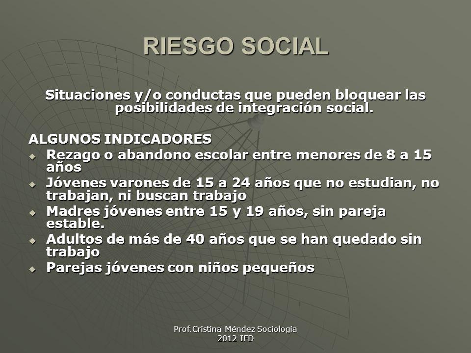 RIESGO SOCIAL Situaciones y/o conductas que pueden bloquear las posibilidades de integración social.
