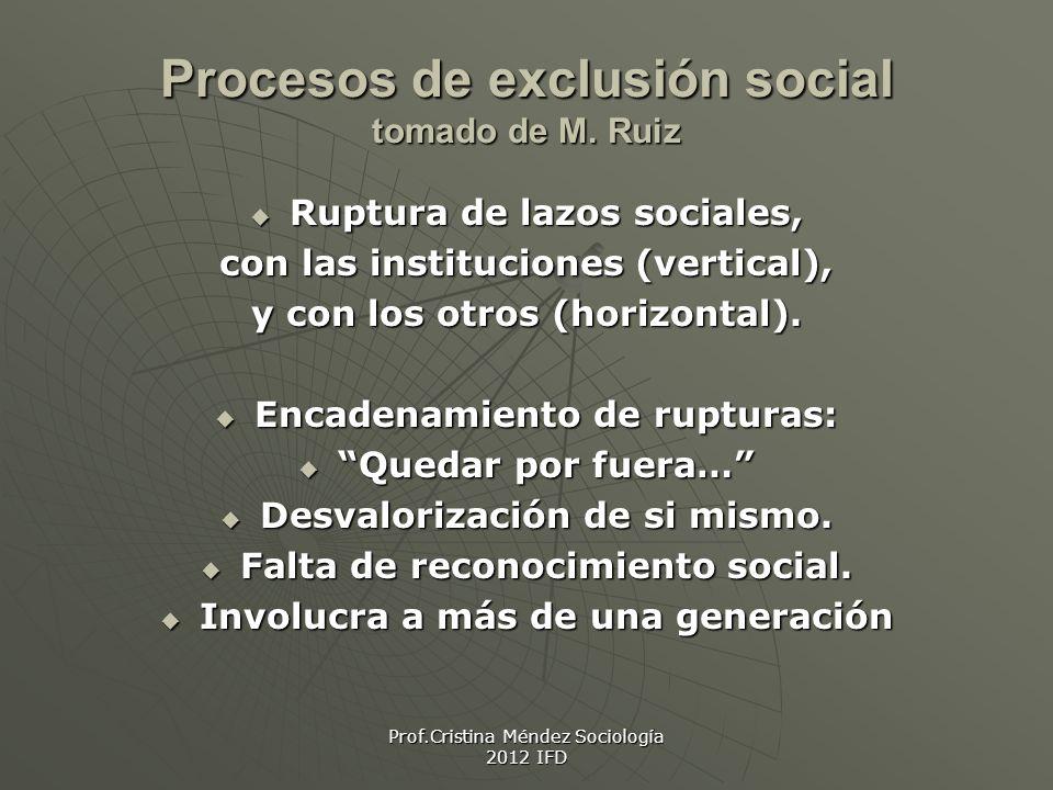 Procesos de exclusión social tomado de M.