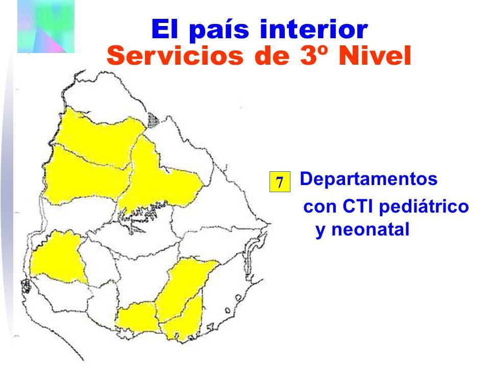 Departamentos con CTI pediátrico y neonatal 7 El país interior Servicios de 3º Nivel