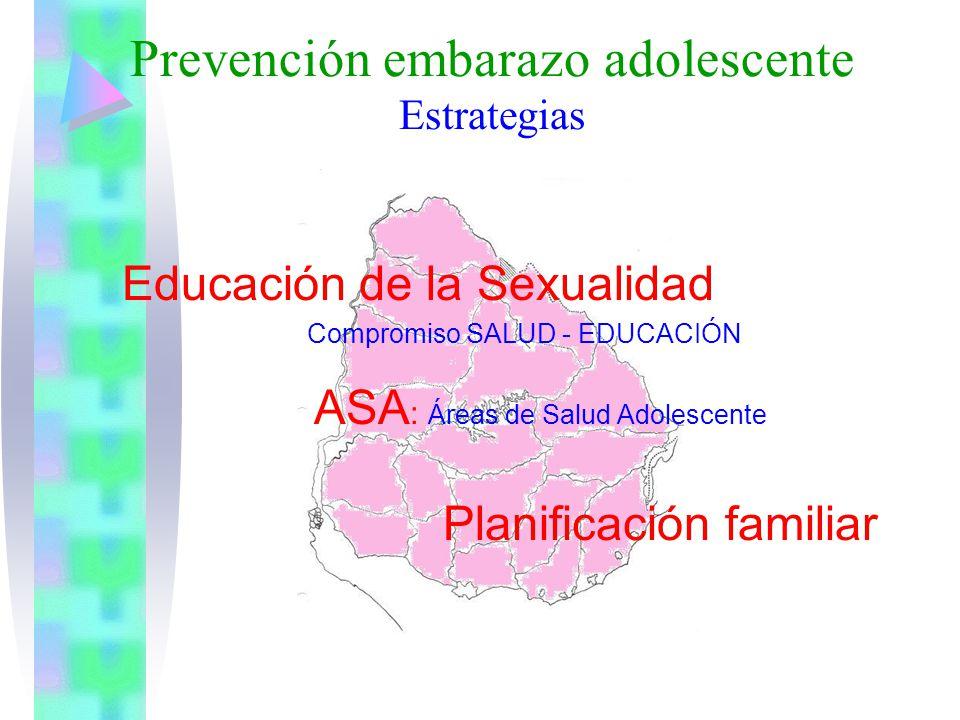 Prevención embarazo adolescente Estrategias Educación de la Sexualidad Compromiso SALUD - EDUCACIÓN ASA : Áreas de Salud Adolescente Planificación fam