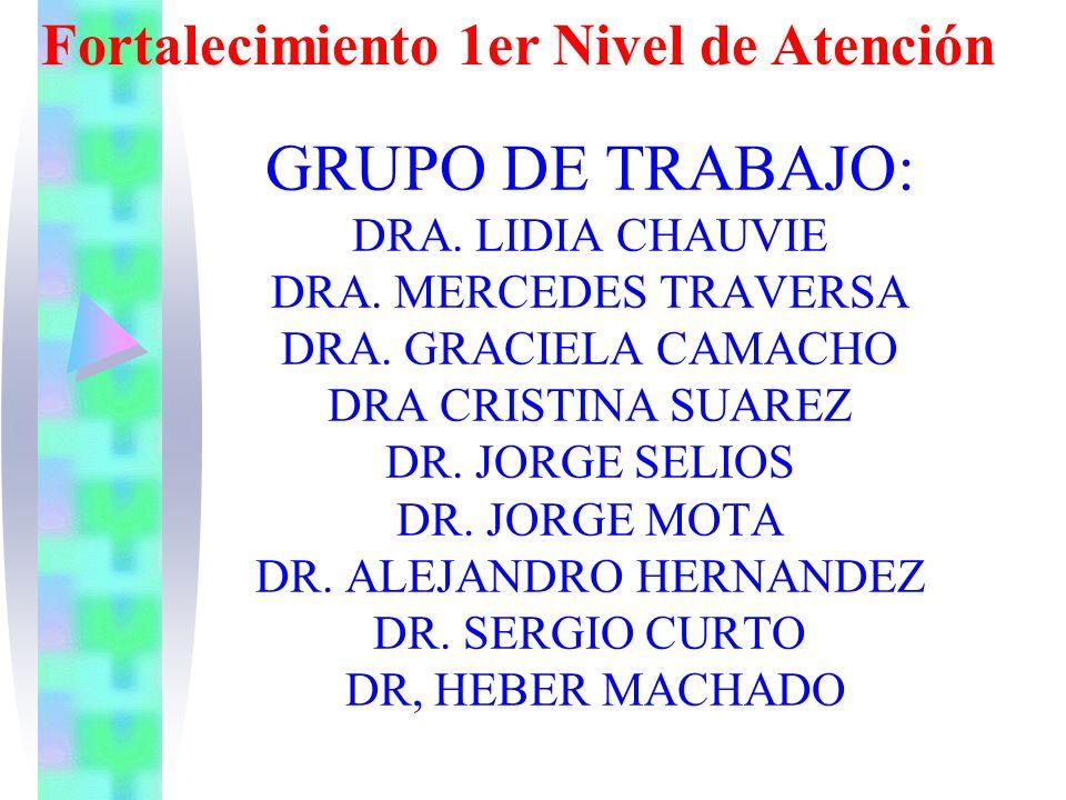 GRUPO DE TRABAJO: DRA. LIDIA CHAUVIE DRA. MERCEDES TRAVERSA DRA. GRACIELA CAMACHO DRA CRISTINA SUAREZ DR. JORGE SELIOS DR. JORGE MOTA DR. ALEJANDRO HE