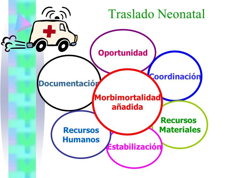 Traslado Neonatal Oportunidad Coordinación Recursos Materiales Estabilización Documentación Recursos Humanos Morbimortalidad añadida