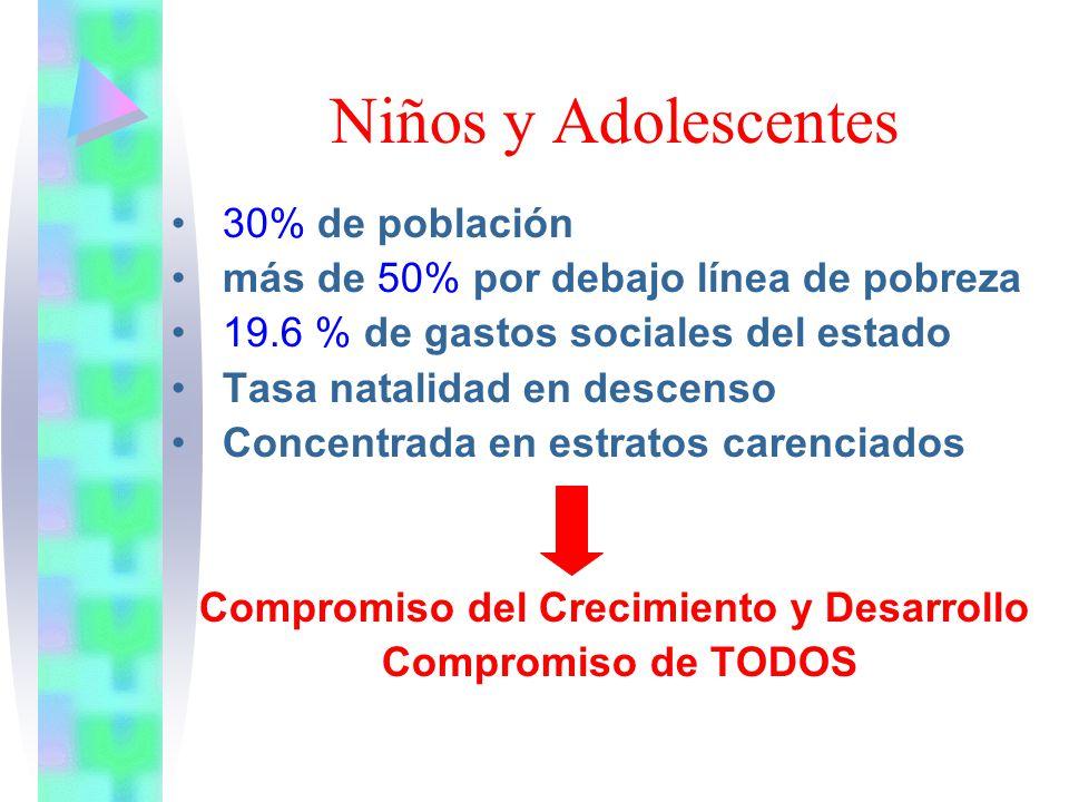 Embarazo adolescente Inicio relaciones sexuales en el Uruguay 1996 varones: 14-15 años mujeres: 15-16 años (Estudio de sexólogas I.