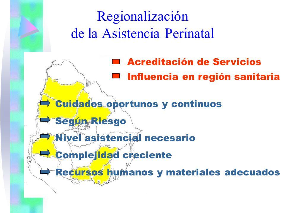 Regionalización de la Asistencia Perinatal Cuidados oportunos y continuos Según Riesgo Nivel asistencial necesario Complejidad creciente Recursos huma