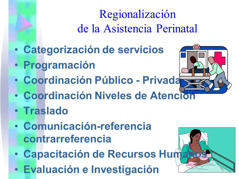 Regionalización de la Asistencia Perinatal Categorización de servicios Programación Coordinación Público - Privada Coordinación Niveles de Atención Tr