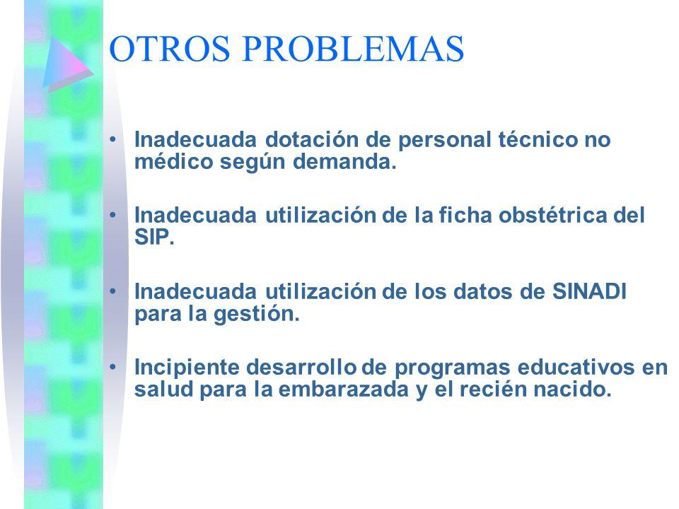 OTROS PROBLEMAS Inadecuada dotación de personal técnico no médico según demanda. Inadecuada utilización de la ficha obstétrica del SIP. Inadecuada uti