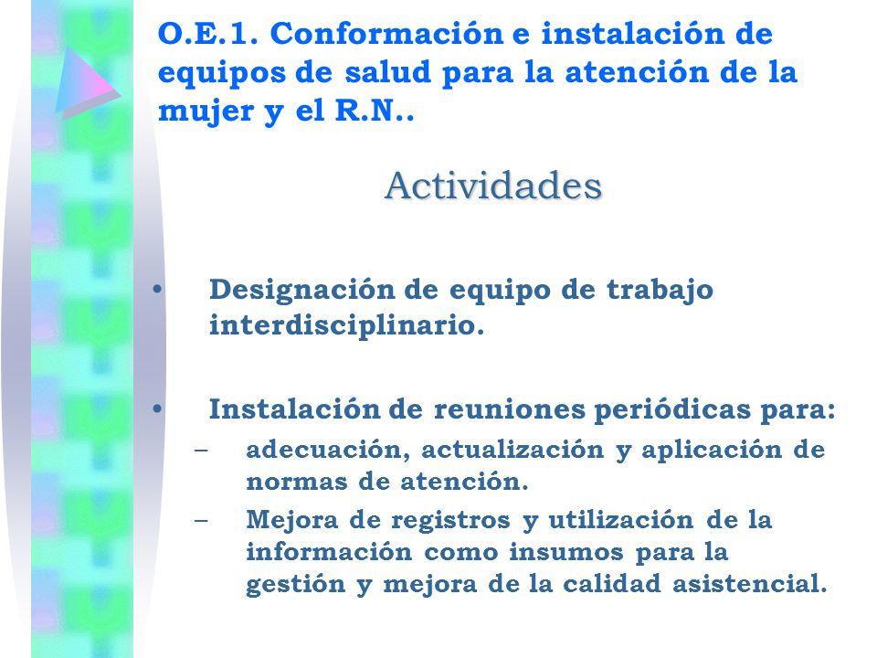 O.E.1. Conformación e instalación de equipos de salud para la atención de la mujer y el R.N.. Actividades Designación de equipo de trabajo interdiscip