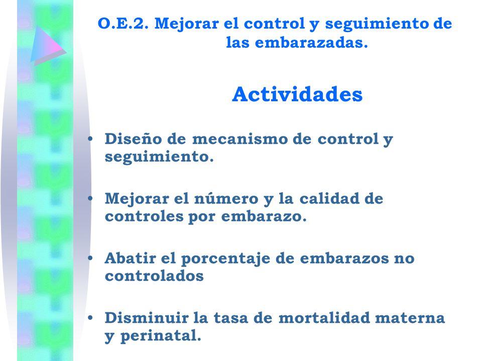O.E.2. Mejorar el control y seguimiento de las embarazadas. Actividades Diseño de mecanismo de control y seguimiento. Mejorar el número y la calidad d
