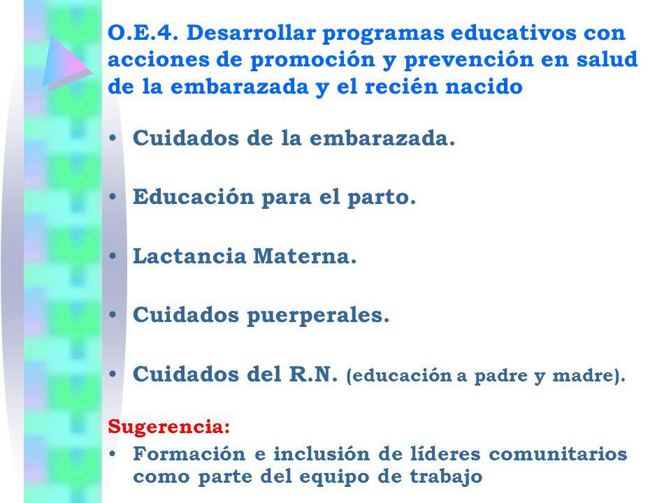 O.E.4. Desarrollar programas educativos con acciones de promoción y prevención en salud de la embarazada y el recién nacido Cuidados de la embarazada.