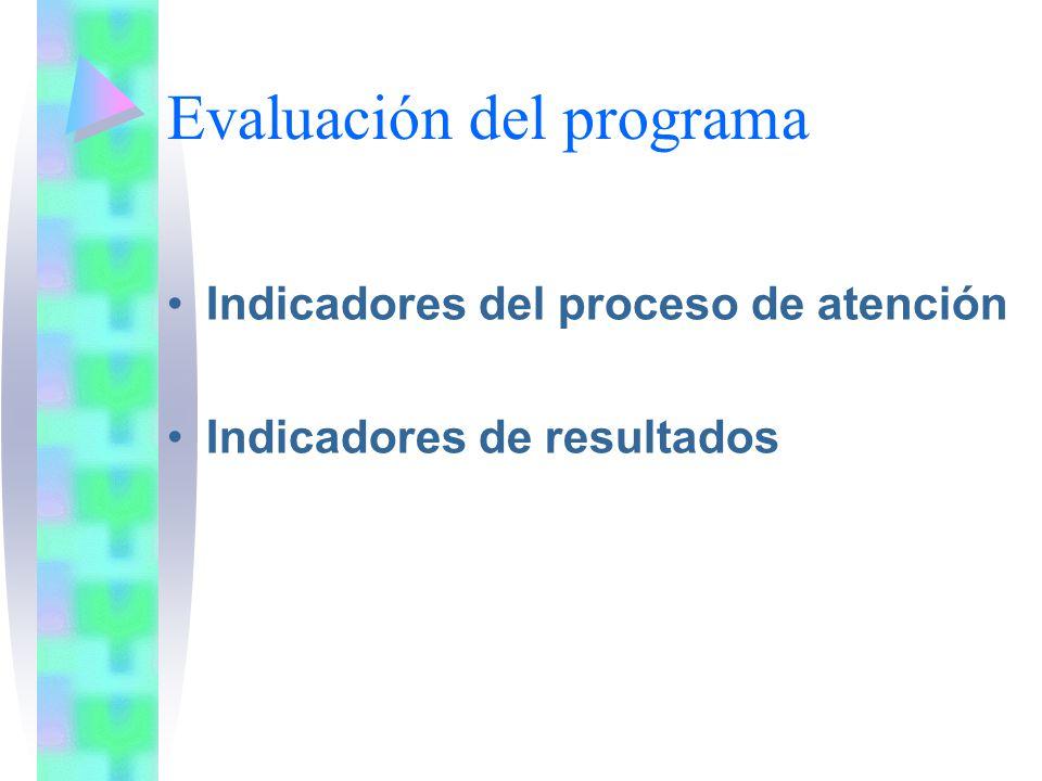 Evaluación del programa Indicadores del proceso de atención Indicadores de resultados
