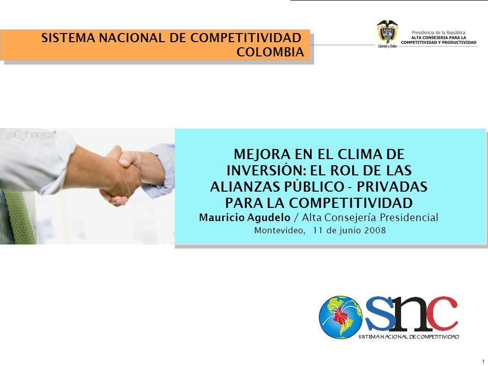 1 MEJORA EN EL CLIMA DE INVERSIÓN: EL ROL DE LAS ALIANZAS PÚBLICO - PRIVADAS PARA LA COMPETITIVIDAD Mauricio Agudelo / Alta Consejería Presidencial Montevideo, 11 de junio 2008 SISTEMA NACIONAL DE COMPETITIVIDAD COLOMBIA SISTEMA NACIONAL DE COMPETITIVIDAD COLOMBIA