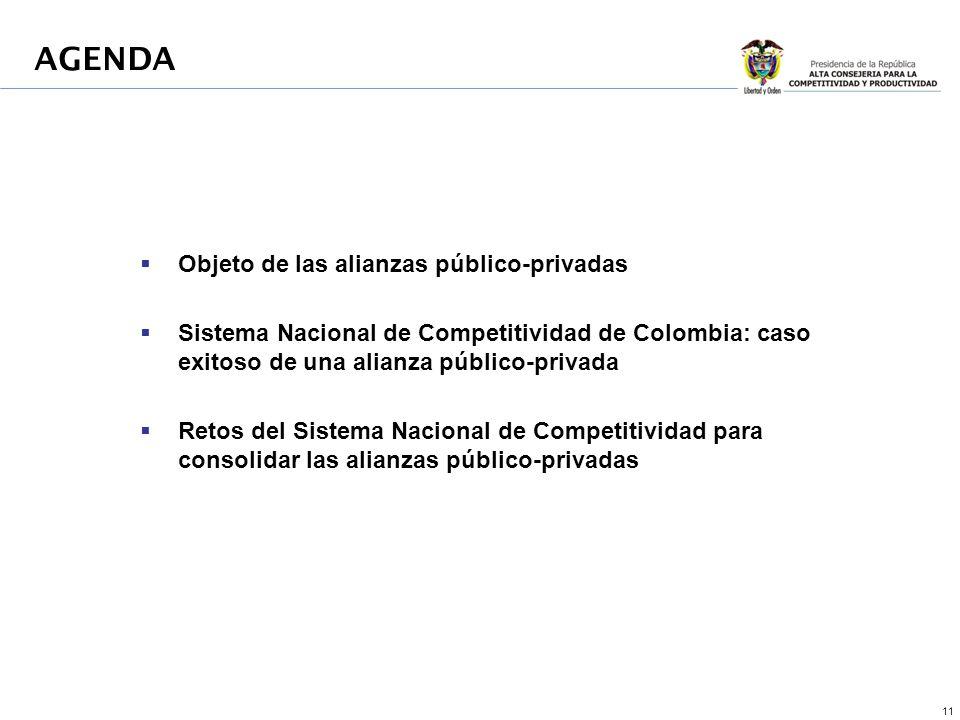 11 Objeto de las alianzas público-privadas Sistema Nacional de Competitividad de Colombia: caso exitoso de una alianza público-privada Retos del Sistema Nacional de Competitividad para consolidar las alianzas público-privadas AGENDA