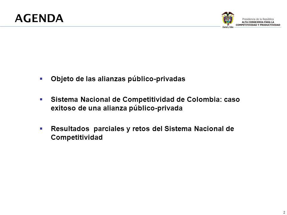2 Objeto de las alianzas público-privadas Sistema Nacional de Competitividad de Colombia: caso exitoso de una alianza público-privada Resultados parciales y retos del Sistema Nacional de Competitividad AGENDA