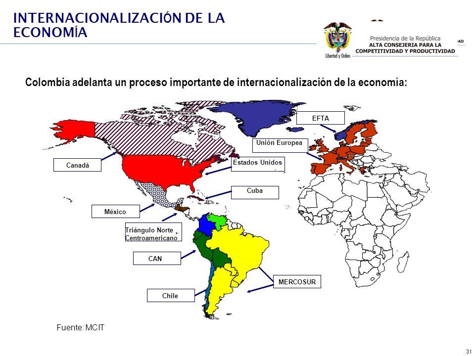 31 INTERNACIONALIZACI Ó N DE LA ECONOM Í A Colombia adelanta un proceso importante de internacionalización de la economía: México CAN Chile MERCOSUR Triángulo Norte Centroamericano Cuba Estados Unidos Canadá EFTA Unión Europea Fuente: MCIT
