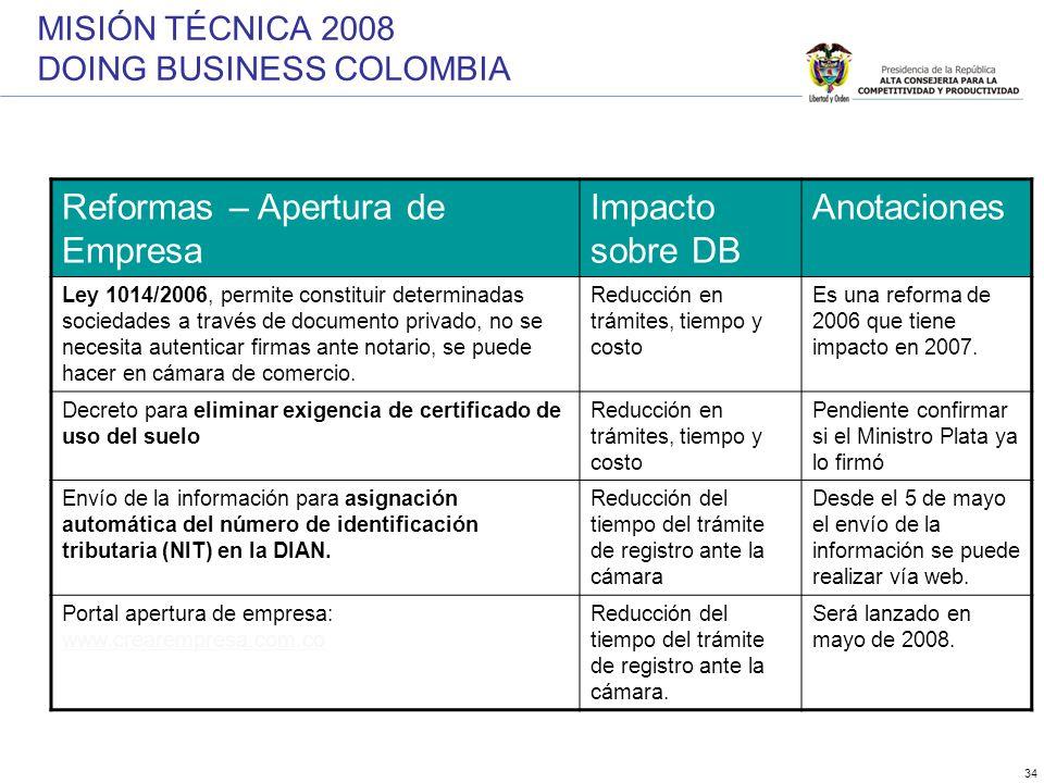 34 MISIÓN TÉCNICA 2008 DOING BUSINESS COLOMBIA Reformas – Apertura de Empresa Impacto sobre DB Anotaciones Ley 1014/2006, permite constituir determina