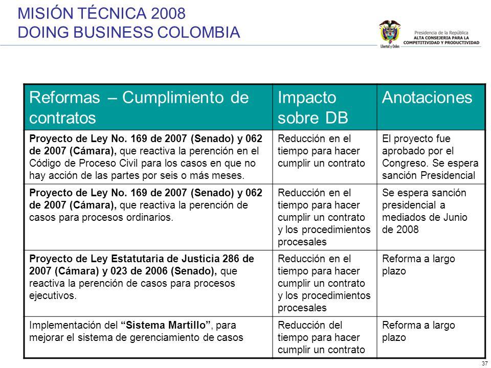 37 Reformas – Cumplimiento de contratos Impacto sobre DB Anotaciones Proyecto de Ley No. 169 de 2007 (Senado) y 062 de 2007 (Cámara), que reactiva la