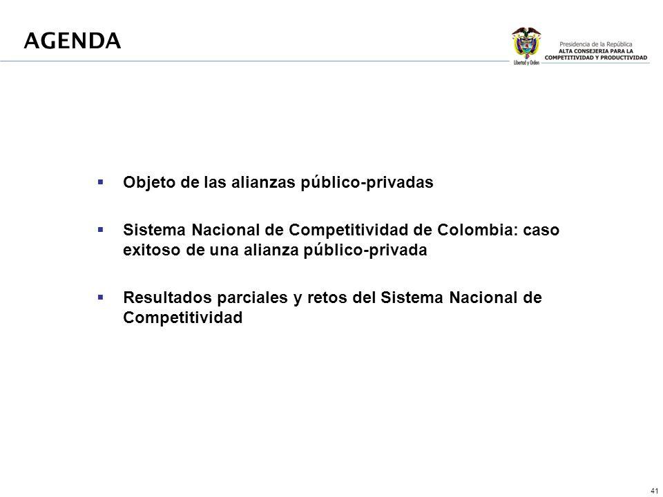 41 Objeto de las alianzas público-privadas Sistema Nacional de Competitividad de Colombia: caso exitoso de una alianza público-privada Resultados parciales y retos del Sistema Nacional de Competitividad AGENDA