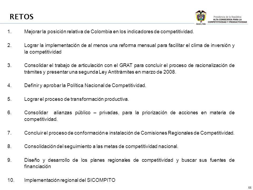 55 RETOS 1.Mejorar la posición relativa de Colombia en los indicadores de competitividad. 2.Lograr la implementación de al menos una reforma mensual p