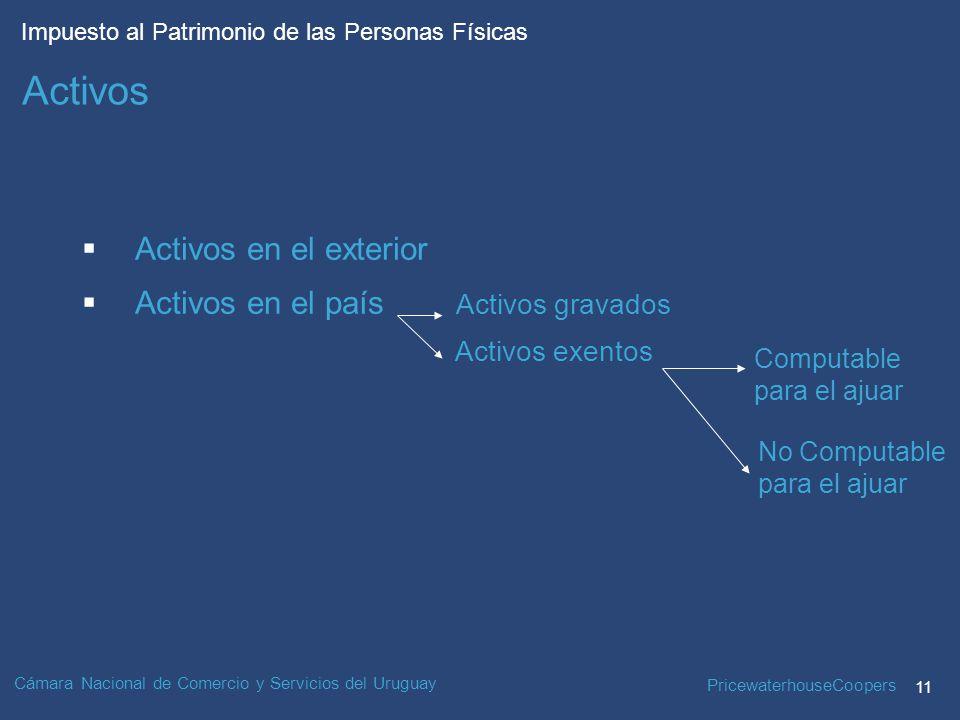 PricewaterhouseCoopers 11 Impuesto al Patrimonio de las Personas Físicas Cámara Nacional de Comercio y Servicios del Uruguay Activos en el exterior Activos en el país Activos gravados Activos exentos Computable para el ajuar No Computable para el ajuar Activos