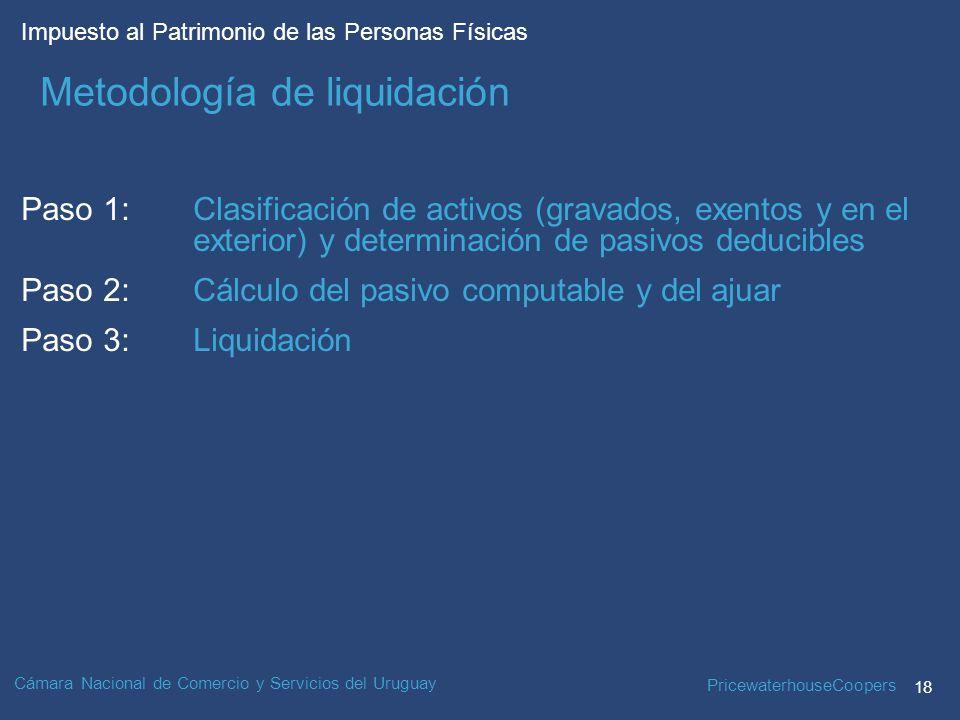 PricewaterhouseCoopers 18 Impuesto al Patrimonio de las Personas Físicas Cámara Nacional de Comercio y Servicios del Uruguay Paso 1:Clasificación de activos (gravados, exentos y en el exterior) y determinación de pasivos deducibles Paso 2:Cálculo del pasivo computable y delajuar Paso 3:Liquidación Metodología de liquidación