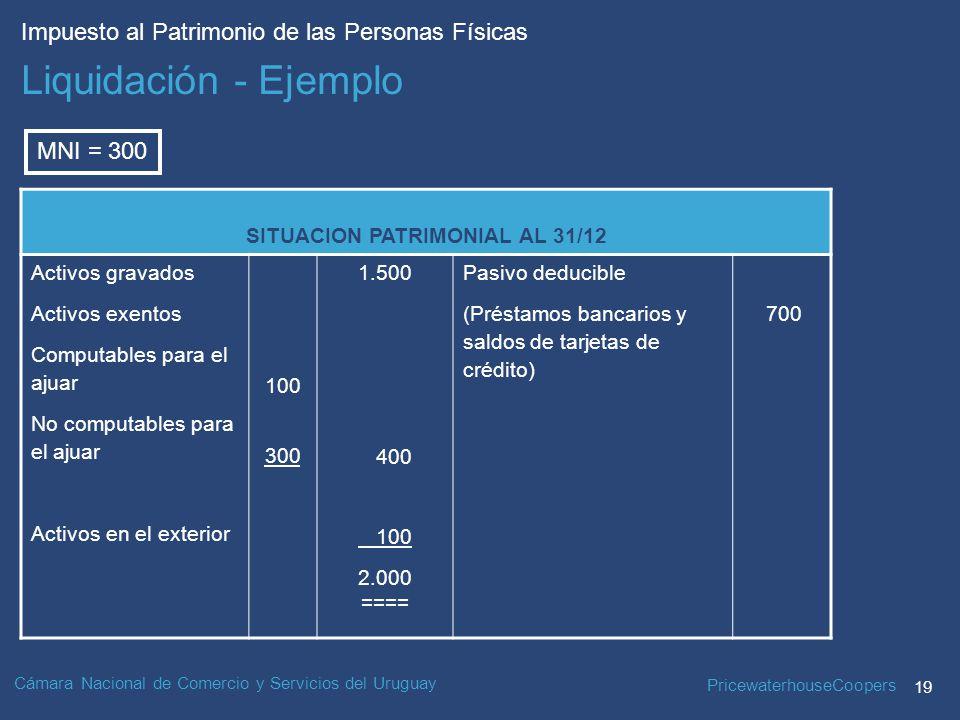 PricewaterhouseCoopers 19 Impuesto al Patrimonio de las Personas Físicas Cámara Nacional de Comercio y Servicios del Uruguay SITUACION PATRIMONIAL AL 31/12 Activos gravados Activos exentos Computables para el ajuar No computables para el ajuar Activos en el exterior 100 300 1.500 400 100 2.000 ==== Pasivo deducible (Préstamos bancarios y saldos de tarjetas de crédito) 700 Liquidación - Ejemplo MNI = 300