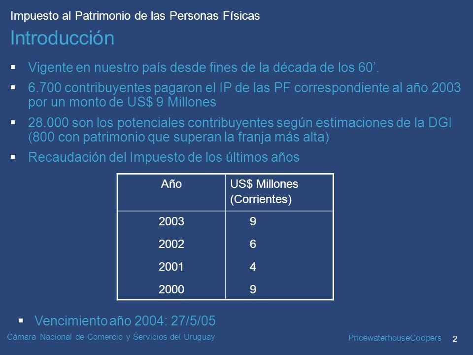 PricewaterhouseCoopers 2 Impuesto al Patrimonio de las Personas Físicas Cámara Nacional de Comercio y Servicios del Uruguay Vigente en nuestro país desde fines de la década de los 60.