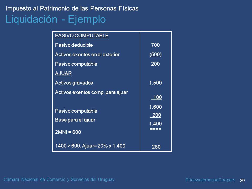 PricewaterhouseCoopers 20 Impuesto al Patrimonio de las Personas Físicas Cámara Nacional de Comercio y Servicios del Uruguay PASIVO COMPUTABLE Pasivo deducible Activos exentos en el exterior Pasivo computable AJUAR Activos gravados Activos exentos comp.