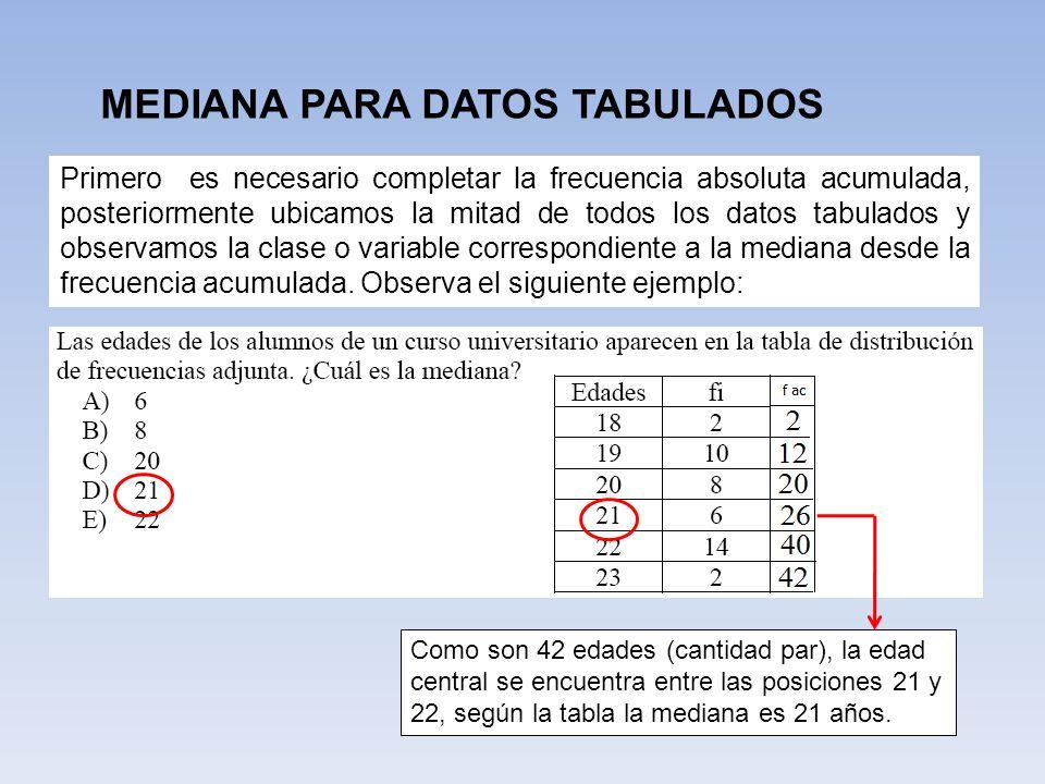 MEDIANA PARA DATOS TABULADOS Primero es necesario completar la frecuencia absoluta acumulada, posteriormente ubicamos la mitad de todos los datos tabulados y observamos la clase o variable correspondiente a la mediana desde la frecuencia acumulada.