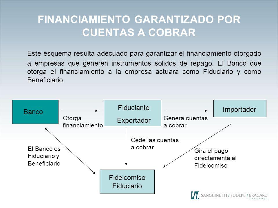 FINANCIAMIENTO GARANTIZADO POR CUENTAS A COBRAR Este esquema resulta adecuado para garantizar el financiamiento otorgado a empresas que generen instru