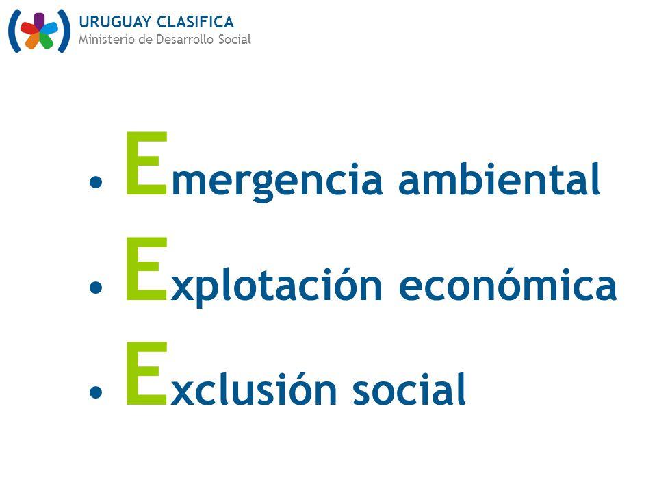 URUGUAY CLASIFICA Ministerio de Desarrollo Social E mergencia ambiental E xplotación económica E xclusión social