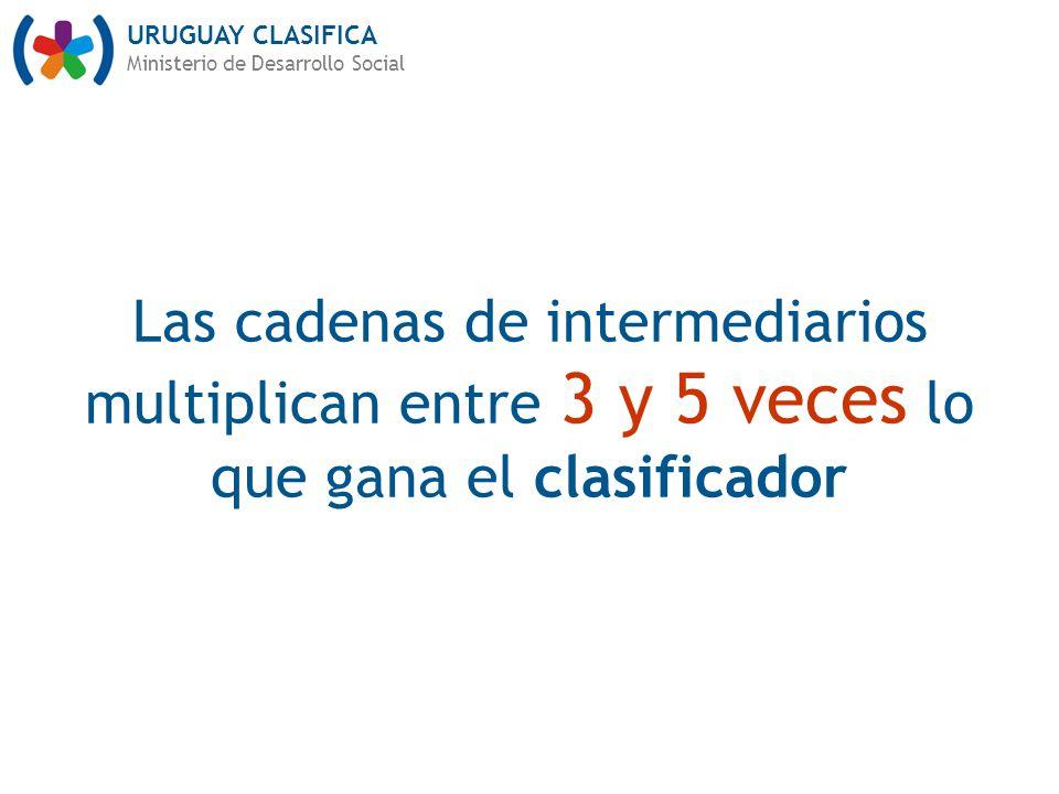 URUGUAY CLASIFICA Ministerio de Desarrollo Social Las cadenas de intermediarios multiplican entre 3 y 5 veces lo que gana el clasificador
