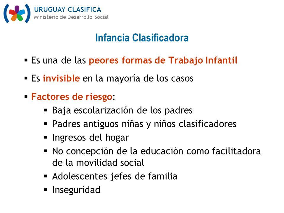 URUGUAY CLASIFICA Ministerio de Desarrollo Social Es una de las peores formas de Trabajo Infantil Es invisible en la mayoría de los casos Factores de