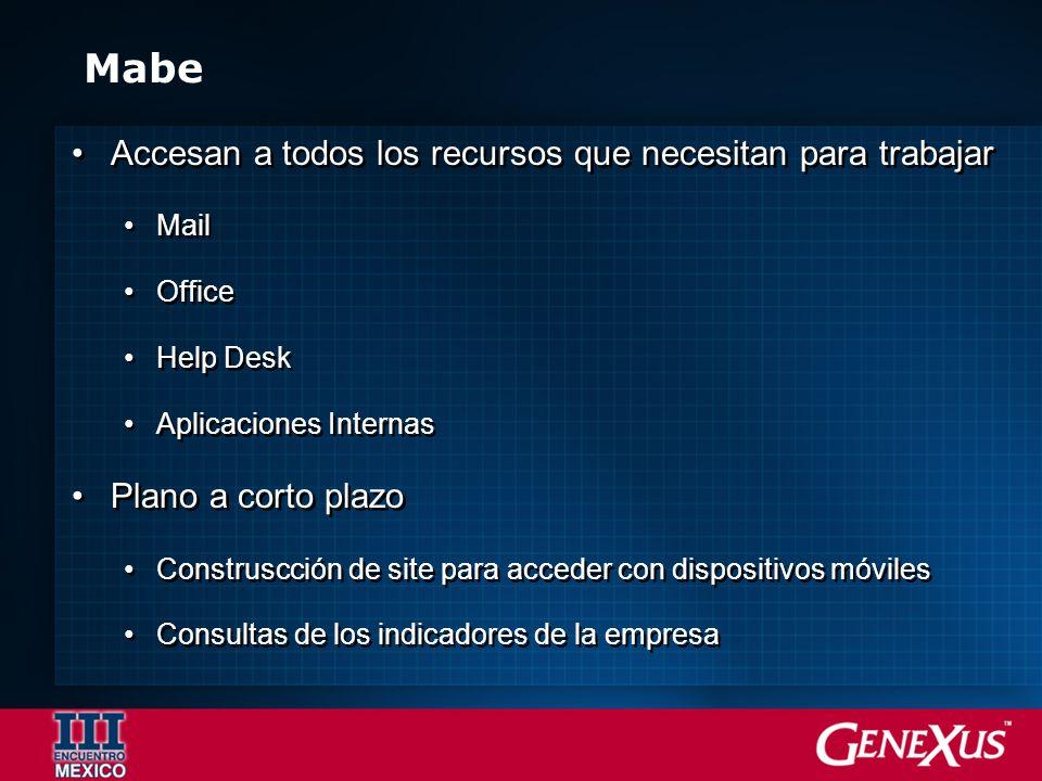 Mabe Accesan a todos los recursos que necesitan para trabajar Mail Office Help Desk Aplicaciones Internas Plano a corto plazo Construscción de site pa