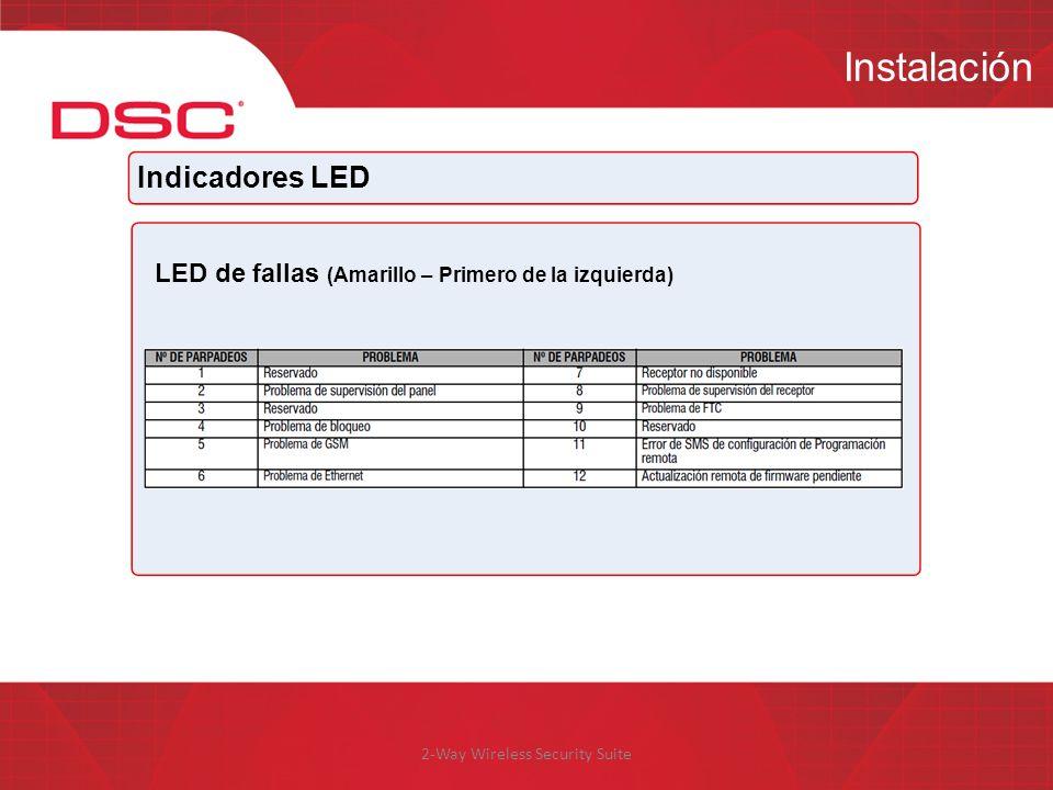 2-Way Wireless Security Suite Instalación Indicadores LED LED de fallas (Amarillo – Primero de la izquierda)
