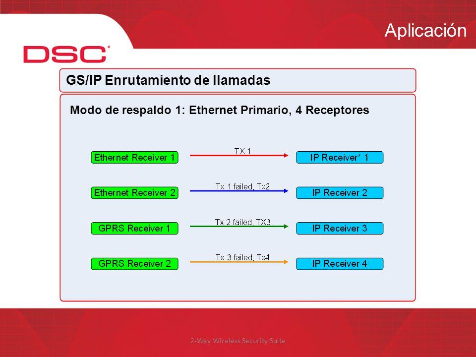 2-Way Wireless Security Suite Aplicación GS/IP Enrutamiento de llamadas Modo de respaldo 1: Ethernet Primario, 4 Receptores