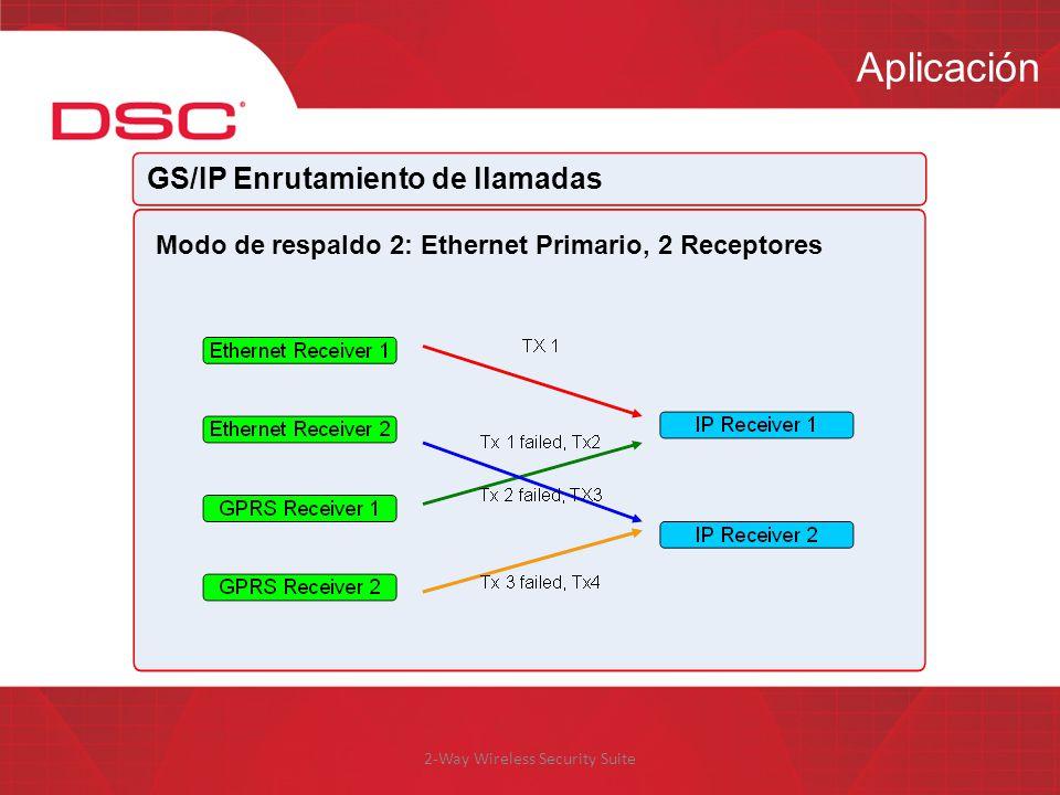 2-Way Wireless Security Suite Aplicación GS/IP Enrutamiento de llamadas Modo de respaldo 2: Ethernet Primario, 2 Receptores