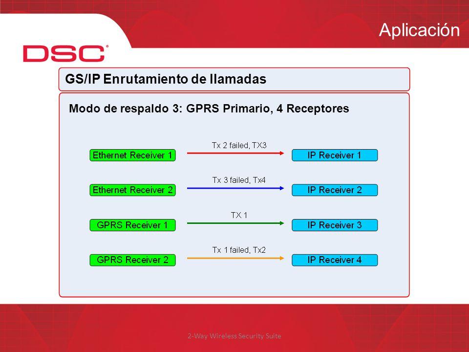 2-Way Wireless Security Suite Aplicación GS/IP Enrutamiento de llamadas Modo de respaldo 3: GPRS Primario, 4 Receptores