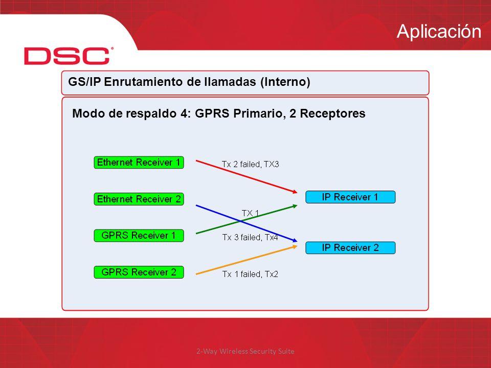 2-Way Wireless Security Suite Aplicación GS/IP Enrutamiento de llamadas (Interno) Modo de respaldo 4: GPRS Primario, 2 Receptores