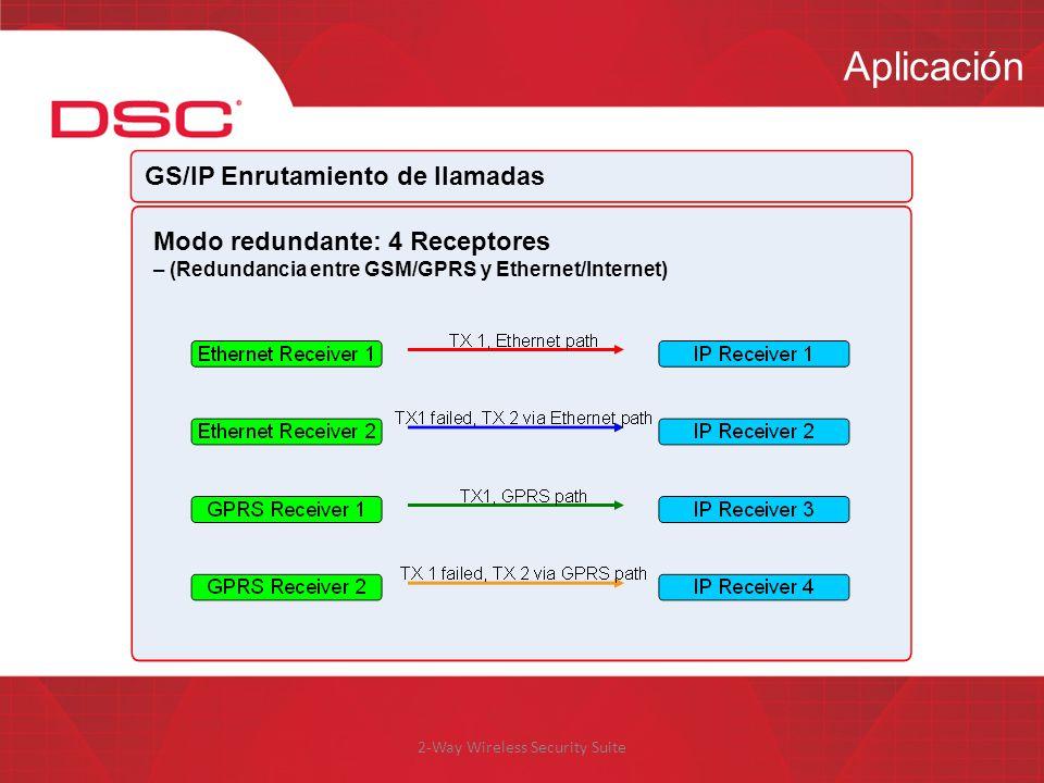 2-Way Wireless Security Suite Aplicación GS/IP Enrutamiento de llamadas Modo redundante: 4 Receptores – (Redundancia entre GSM/GPRS y Ethernet/Interne