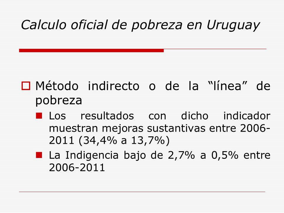 Método indirecto o de la línea de pobreza Los resultados con dicho indicador muestran mejoras sustantivas entre 2006- 2011 (34,4% a 13,7%) La Indigencia bajo de 2,7% a 0,5% entre 2006-2011 Calculo oficial de pobreza en Uruguay