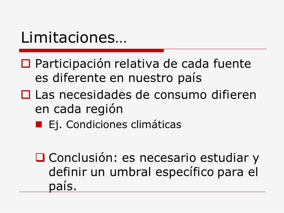 Limitaciones… Participación relativa de cada fuente es diferente en nuestro país Las necesidades de consumo difieren en cada región Ej.